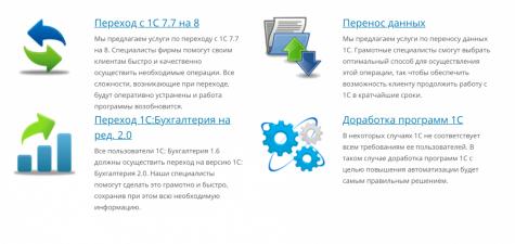 СУАБ - Системы Управления и Автоматизации Бизнеса