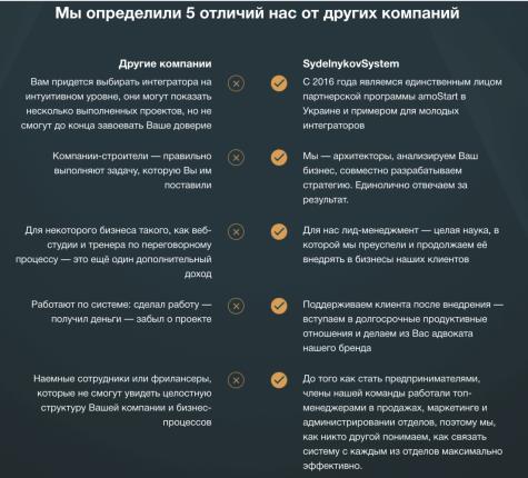 SydelnykovSystem