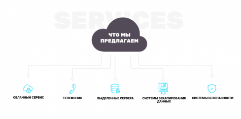 TheCloudTech.click