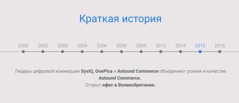 Astound Commerce Corporation